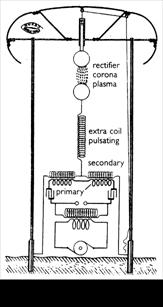 235386 Alternator Belt likewise Starting further Wardenclyffe besides Emergency Power Supply For Ships likewise T10485816 Accessory power outlets. on how alternator works diagram